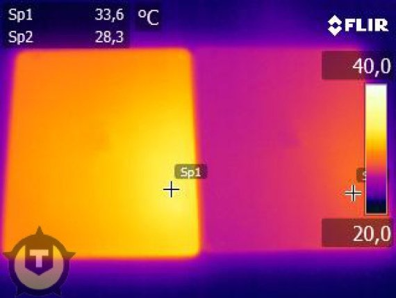 Tweakers.net thermal pic of iPads