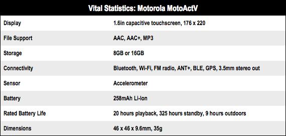 Motorola MotoActV