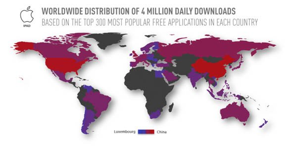 Worldwide distribution of four million daily downloads of free iPad apps
