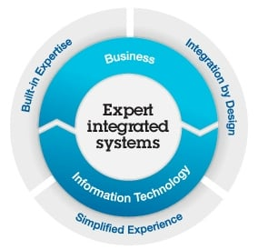 IBM's NGP integrated