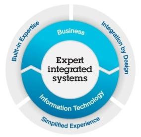 IBM's NGP integrated