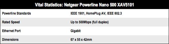 Netgear XAV5101 Powerline Nano 500 specs