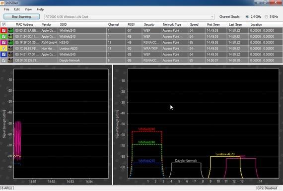 InSSIDer WLAN scanner