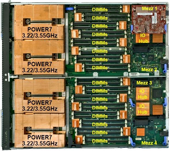 IBM Flex p460 server