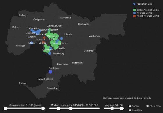 Flink Labs's Live Where? visualization