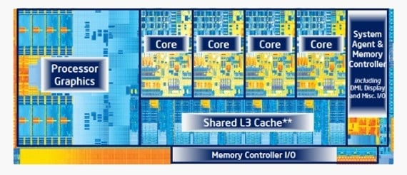 Intel Core i7-3770K processor die