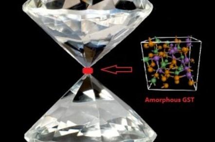GST diamond tip compression