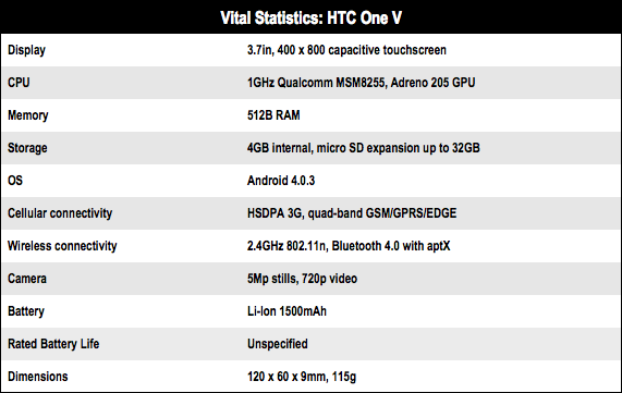 HTC One V Android smartphone
