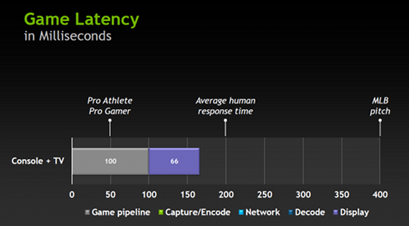 game_latency_chart