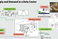 HP's net-zero energy data center concept