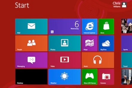 Windows 8 1: Microsoft's reluctant upgrade has a split