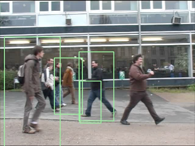 A colour picture of people walking on a street with green boxes superimposed around their general location
