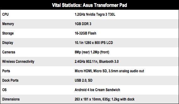 Asus Transformer Pad specs