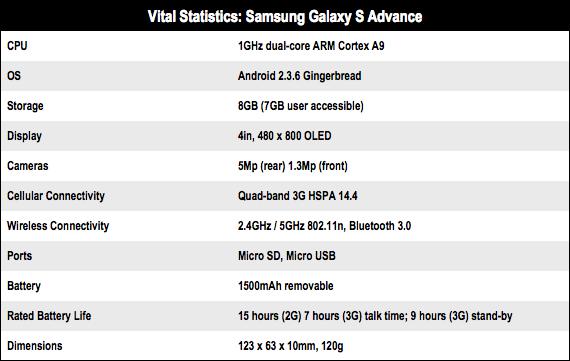 Samsung Galaxy S Advance specs