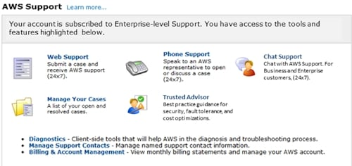 AWS support screen