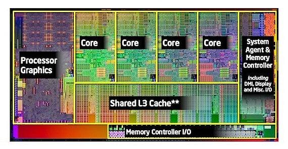 AMD And Intel Mainstream Desktop CPUs O The Register