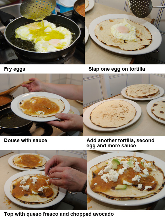 The second six steps for preparing huevos rancheros