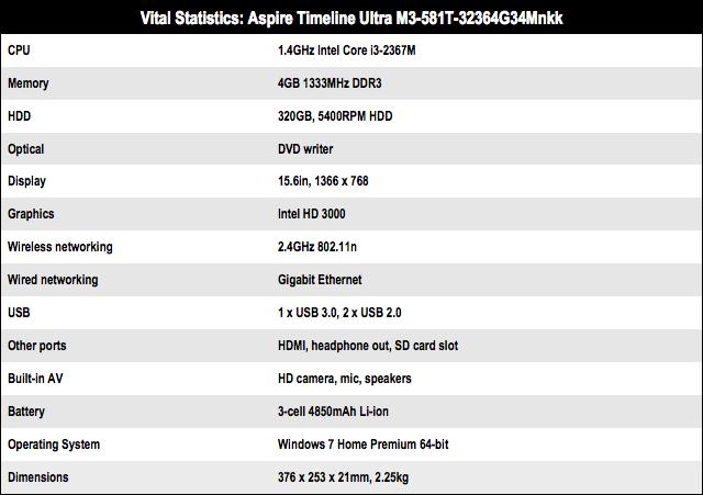 Acer Aspire Timeline Ultra M3 Ultrabook