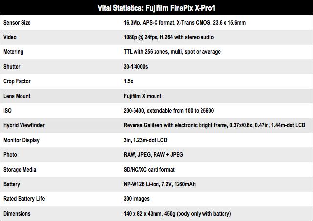 Fujifilm FinePix X-Pro1 compact system camera