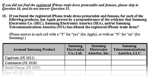 Snippet of the jury verdict form in the Apple v. Samsung patent case