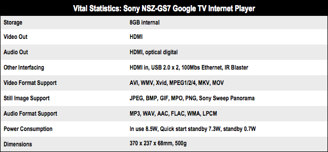 Sony NSZ-GS7 Google TV internet player