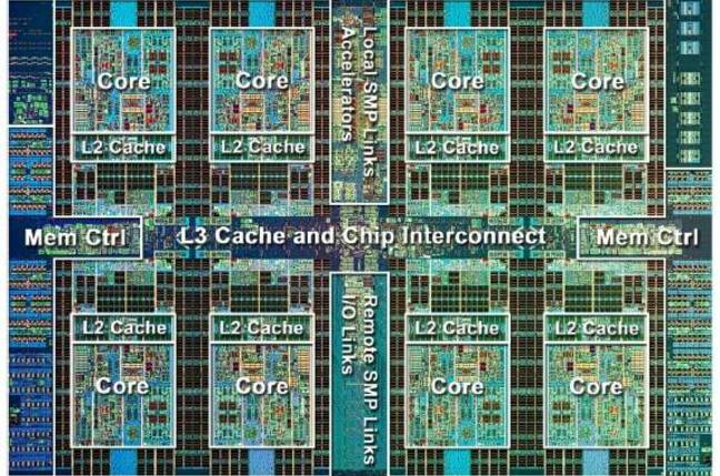 Die shot of the Power7+ chip from IBM