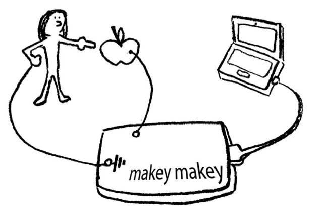 MaKey MaKey schematic