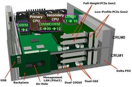 Mechanicals of the NEC R320c FT machine