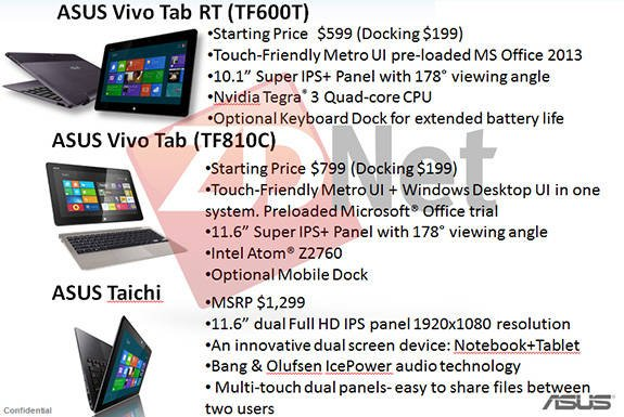 Leaked slide showing pricing for Asus Windows 8 and RT tablets