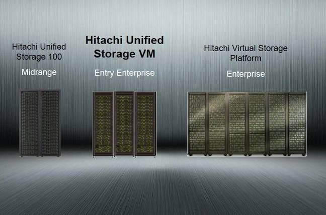 HDS array range