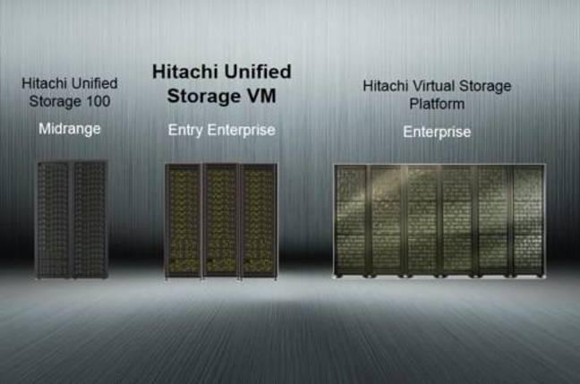 HUS VM in HDS array range