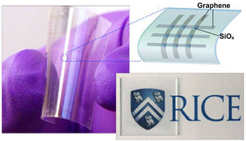 Rice silicon oxide memory