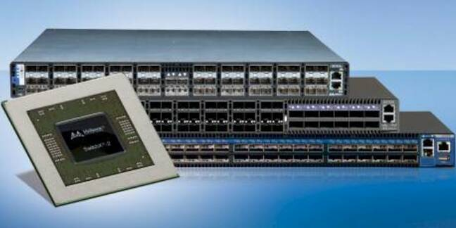 Mellanox SwitchX-2 ASIC and its switches, not to scale