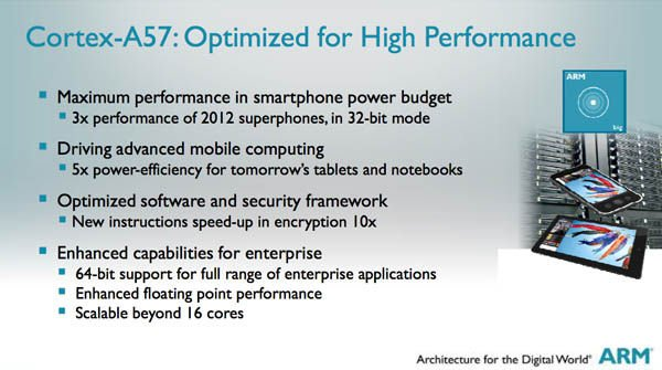 ARM Cortex-A57 description