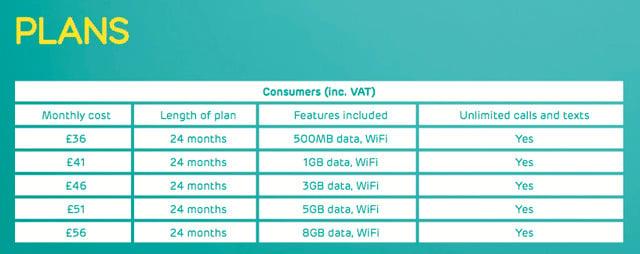 EE 4G plans