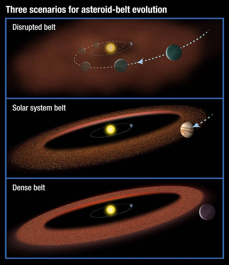 Asteroid belts could be key to finding intelligent life ...