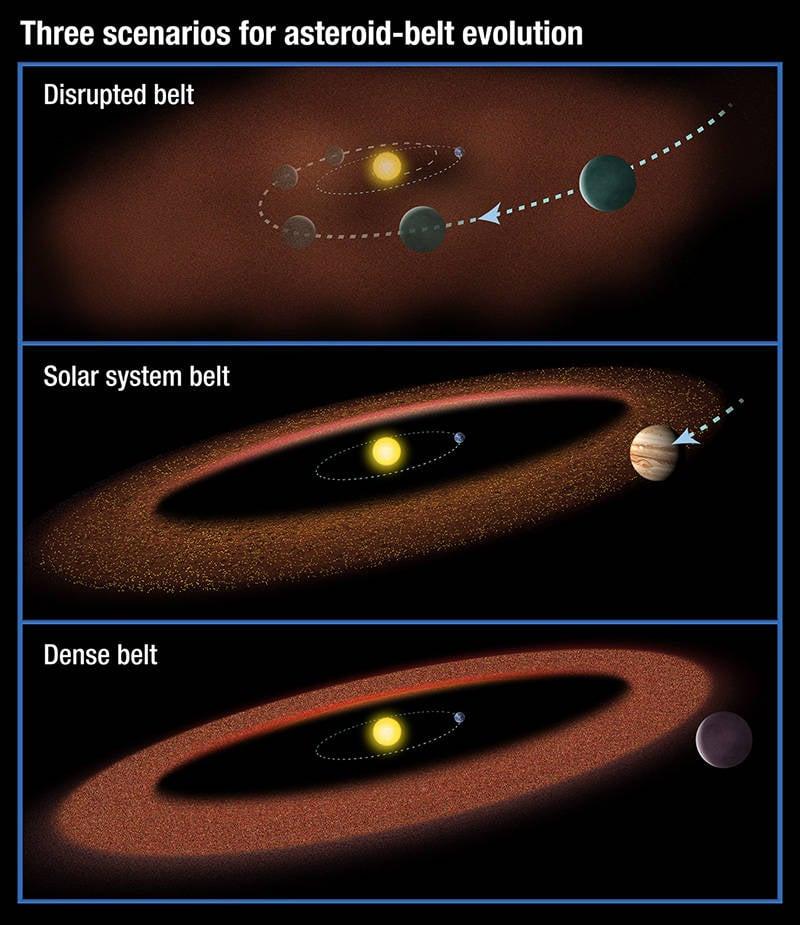 4 biggest asteroids in asteroid belt - photo #25