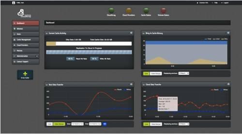 TwinStrata v4.0 dashboard