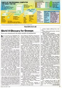 January 3, 1983 issue of Time magazine – computer glossary