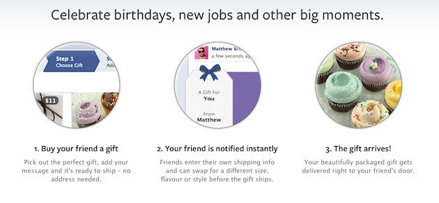 The exciting journey of the Facebook gift, screengrab Facebook
