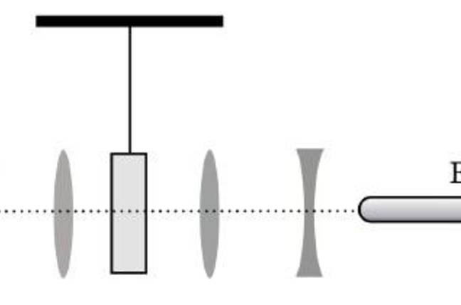 Berkenstein's quantum foam bench test