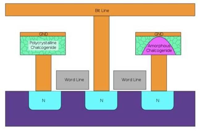 PCM Schematic