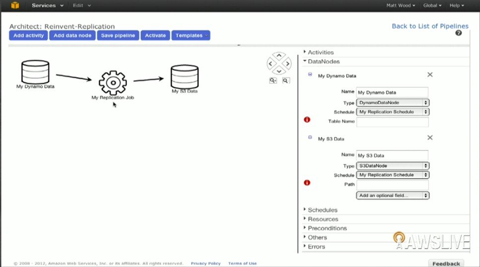 Screenshot of AWS Data Pipeline using Hadoop to move data to S3