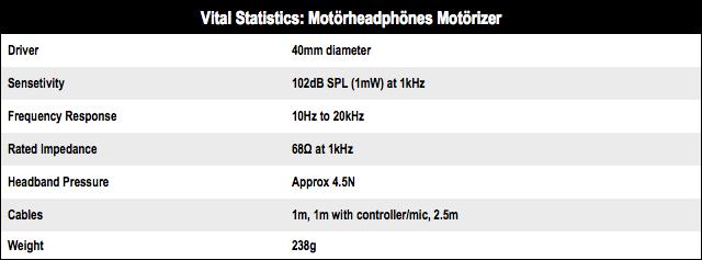 Motoroheadphones Motorizer tech specs