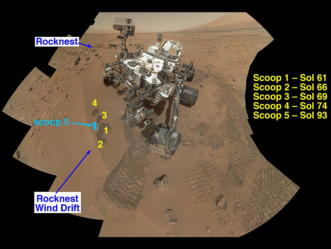 Curiosity scoop