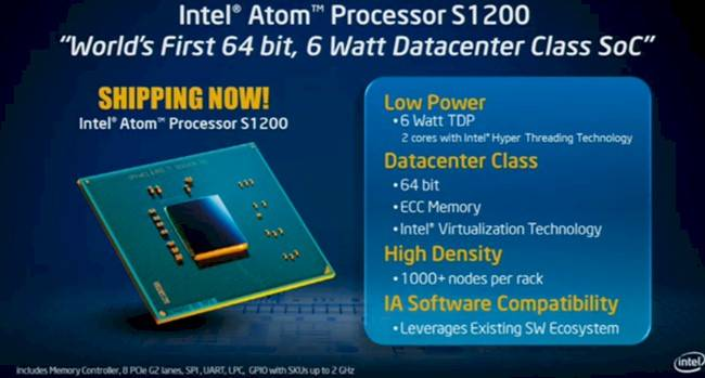 Intel bolts server features onto an Atom system-on-chip