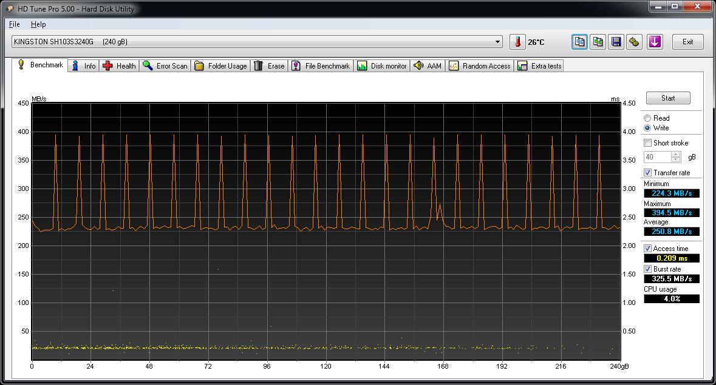 Kingston HyperX 3K 240GB SATA 6Gbit HD Tune Pro 5.00 Fully Preconditionned