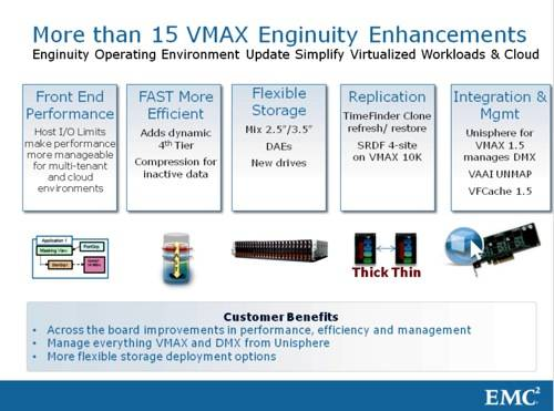 VMAX Enginuity enhancements