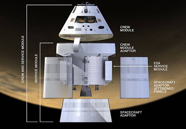 Four Post Lift >> ESA, NASA agree on Orion module supply • The Register