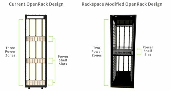 The custom Open Rack from Rackspace